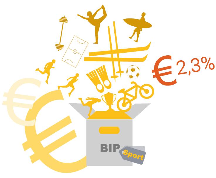 BIP Sport